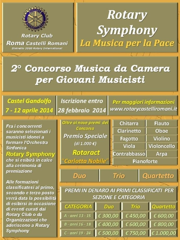 Concerto Symphony